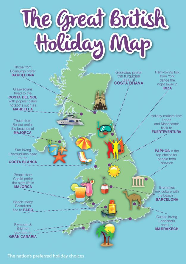 With the summer holidays fast approaching, teletextholidays.co.uk has revealed that there's a big regional divide when it comes to Brits choosing their ideal holiday hotspot. Analysis of holidays taken from the UK last year proves that where you come from does determine where you go.