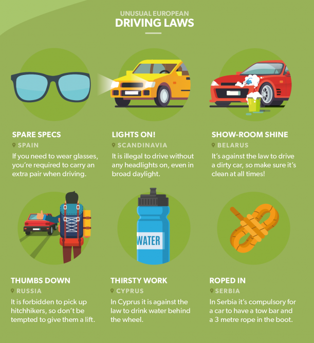 4 H On Twitter Check Out This Infographic On How To: Jennings Motor Group Infographic On Europe's Rules Of The Road