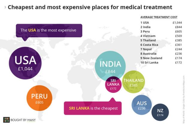 The study concluded that New Zealand was the best place to get injured, with the highest quality of care at the lowest cost. Image: Bought By Many