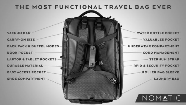 This ultra-functional bag has become the most funded travel bag ever on Kickstarter