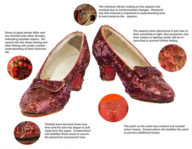 The Smithsonian has launched a Kickstarter campaign to repair the ruby slippers worn by Dorothy in The Wizard of Oz. Image: The Smithsonian