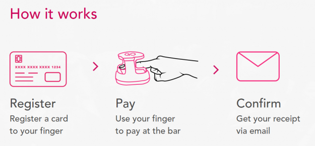 The technology allows customers to drink at the bar without the need for cash.