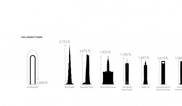 How the U-shaped skyscraper compares with other amazing buildings. Image: Oiio Studios