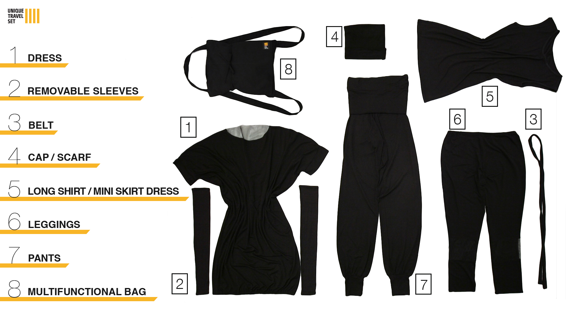 af70ff95a2b2 Can this Kickstarter clothing company solve our travel packing problems