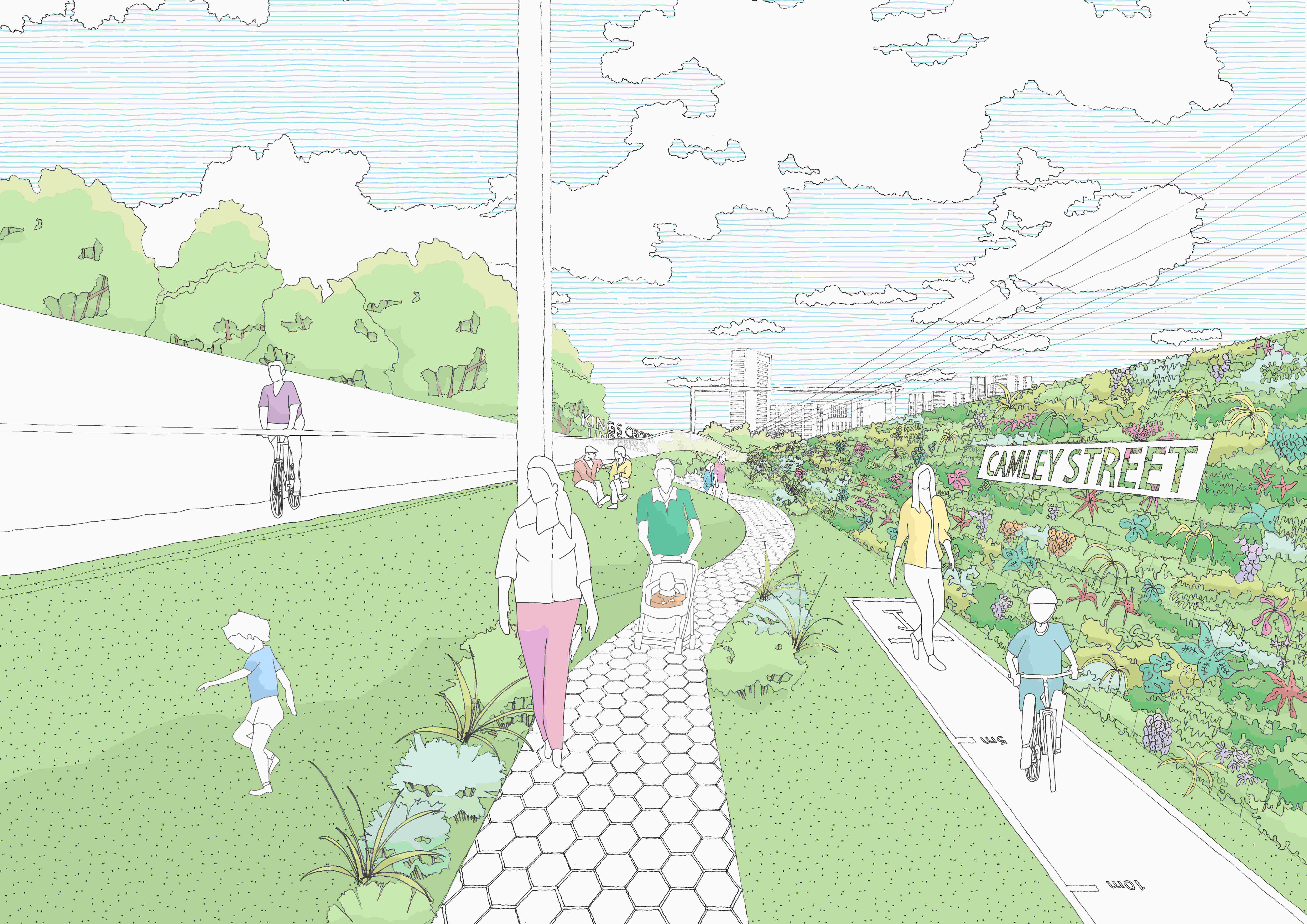 The Camden Highline will feature a walkway for pedestrians and cyclists. Image by Camden Town Unlimited.