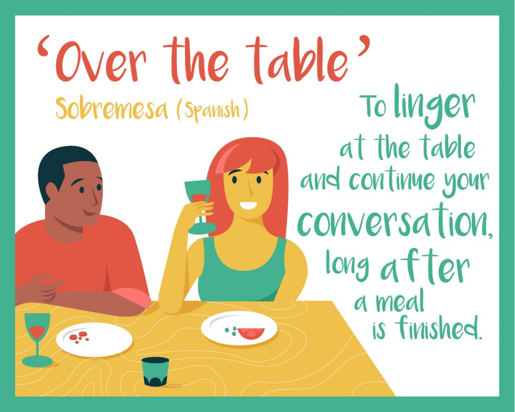 Over the table. Image by Expedia